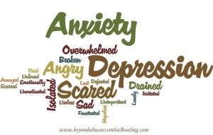 Axiety_Depression